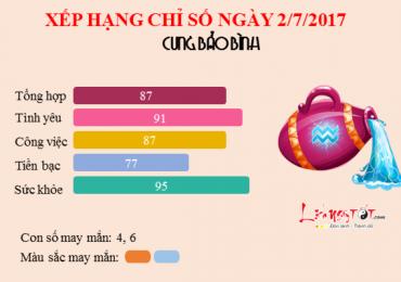 TỬ VI CHỦ NHẬT NGÀY 02/07/2017 CỦA BẢO BÌNH