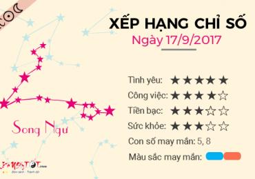 TỬ VI CHỦ NHẬT NGÀY 17/09/2017 CỦA SONG NGƯ