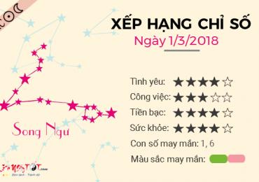 TỬ VI THỨ 5 NGÀY 01/03/2018 CỦA SONG NGƯ