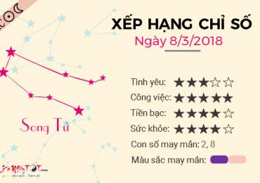 TỬ VI THỨ 5 NGÀY 08/03/2018 CỦA SONG TỬ