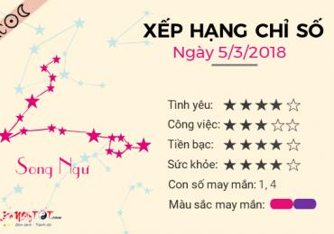 TỬ VI THỨ 2 NGÀY 05/03/2018 CỦA SONG NGƯ
