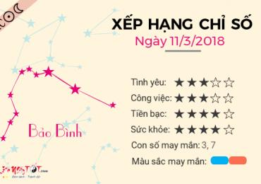 TỬ VI CHỦ NHẬT NGÀY 11/03/2018 CỦA BẢO BÌNH