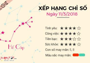 TỬ VI CHỦ NHẬT NGÀY 11/03/2018 CỦA THẦN NÔNG