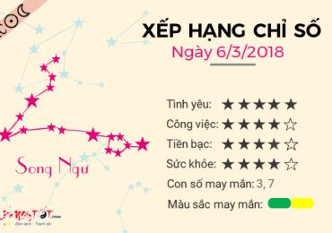 TỬ VI THỨ 3 NGÀY 06/03/2018 CỦA SONG NGƯ