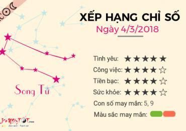 TỬ VI CHỦ NHẬT NGÀY 04/03/2018 CỦA SONG TỬ